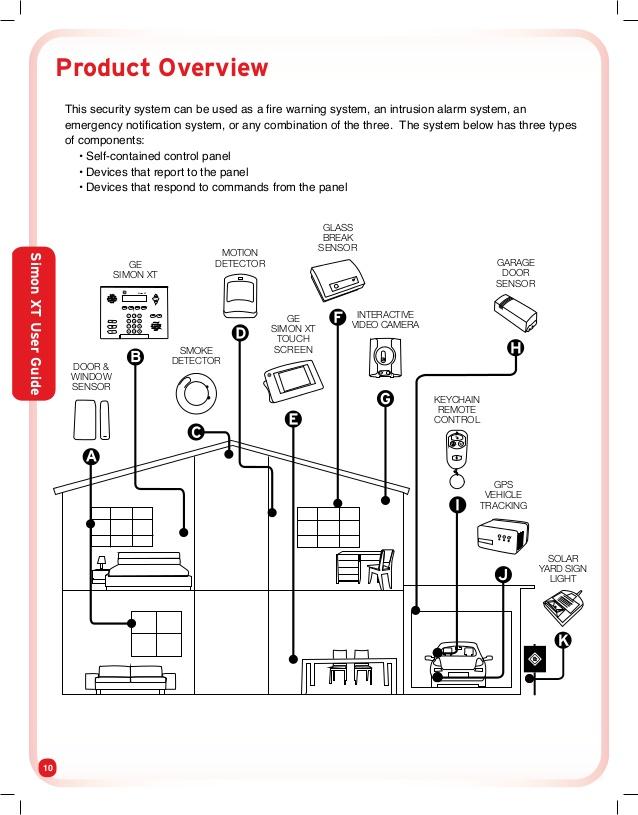 instrukcja alarm dom