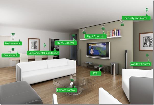 inteligentne sterowanie domem